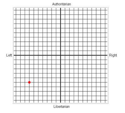 graficopolitico2.jpg